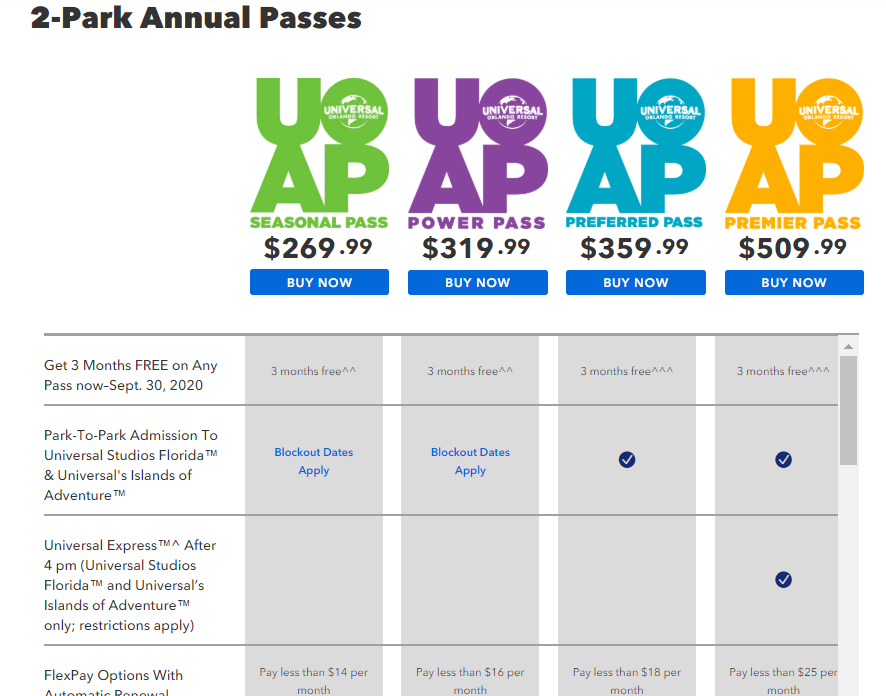 Universal Orlando Annual Pass Price for Two Parks