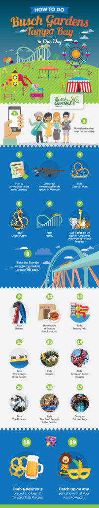 Busch Gardens itinerary with each ride and attraction.