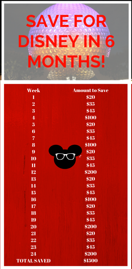How to save for disney in six months. Disney savings jar.
