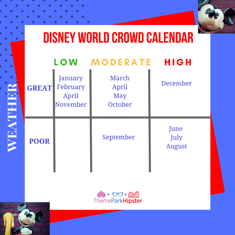 Disney crowd calendar.  Best time to visit Disney.