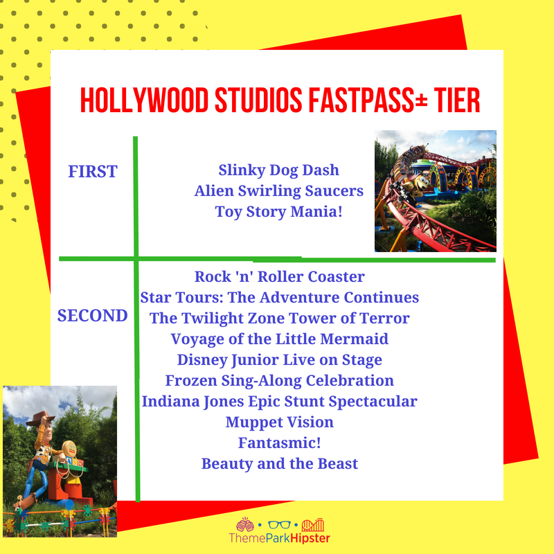 Easy tips To know for Toy Story Land. Each attraction listed with Woody in the background.