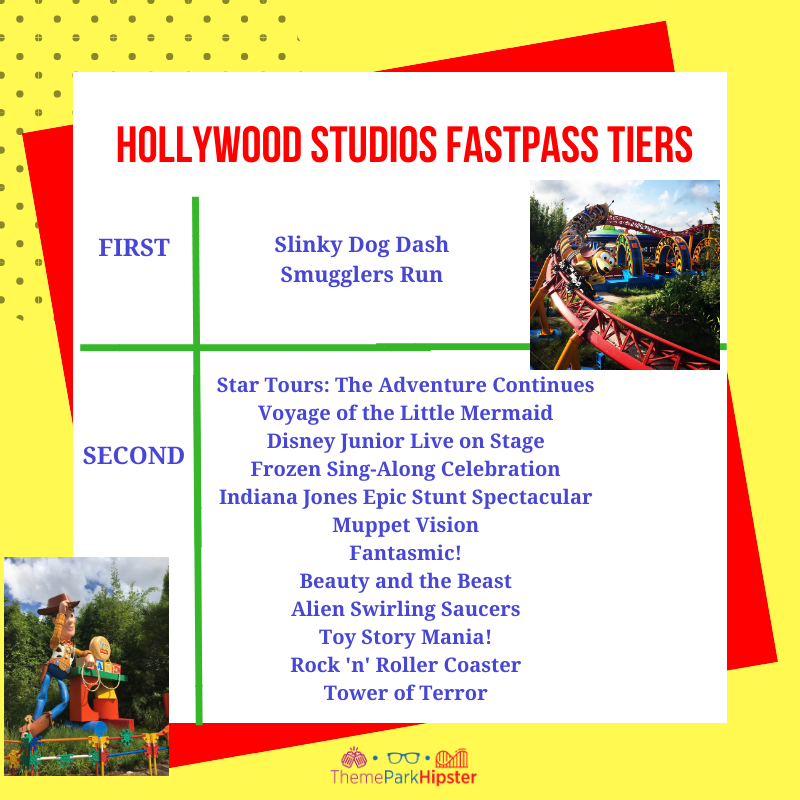 hollywood studios fastpass+ tier infograph 2020