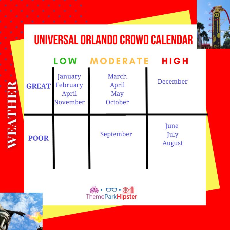 Universal Studios Crowd Calendar 2022.Universal Studios Orlando Crowd Calendar Know When To Go Themeparkhipster