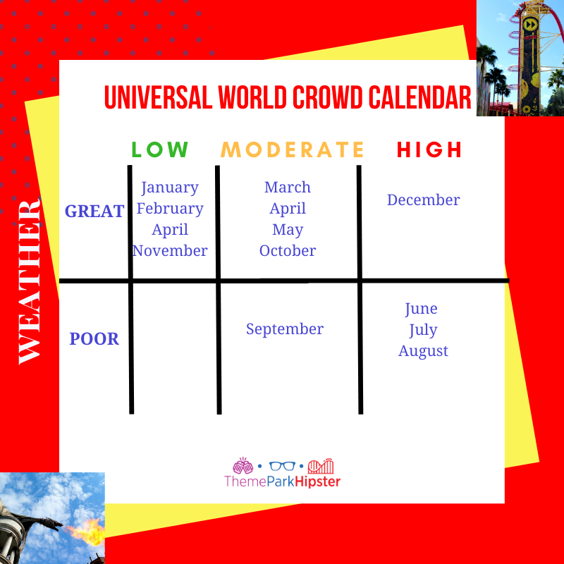 Universal Orlando crowd calendar showing the best days to visit.