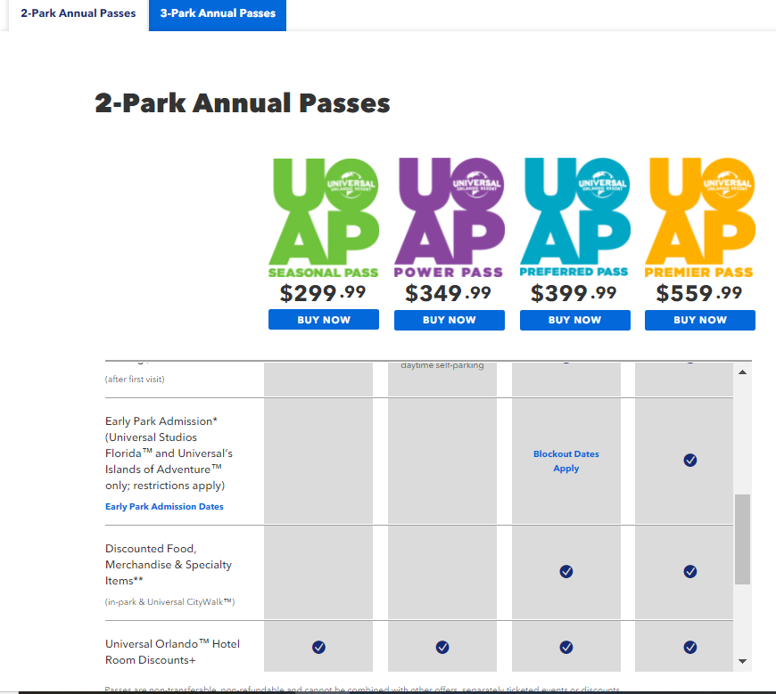 Universal Orlando Annual Pass Price for Two Parks for 2021 and 2022.